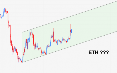 Analyse Technique ETH – 05/04/2019