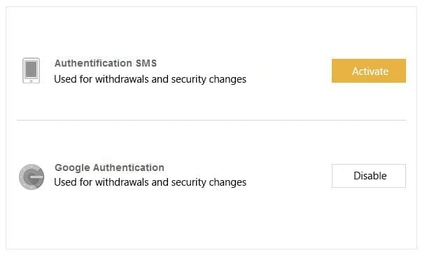 authentication binance explanation
