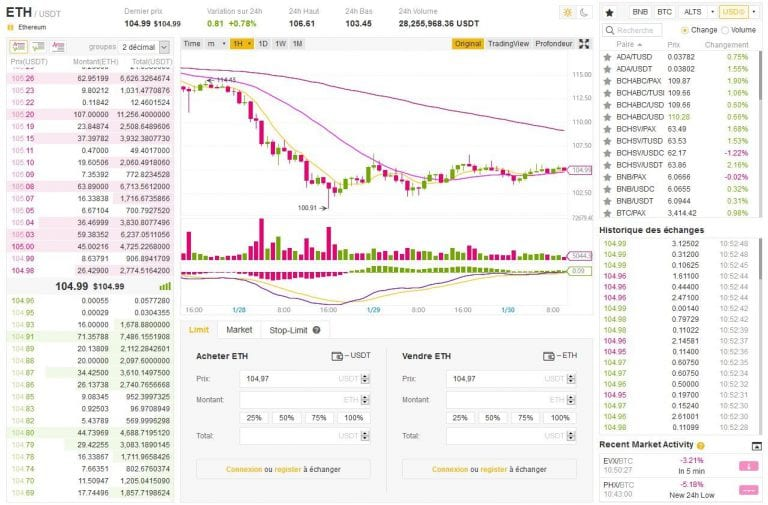 tuto basic interface binance