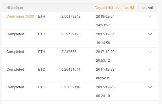 liste confirmation binance tuto cia