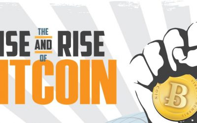 The history behind Bitcoin & Blockchain